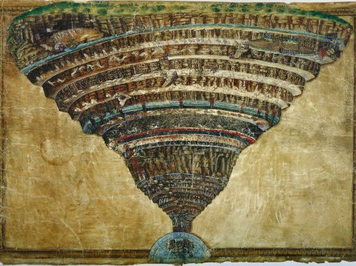 Dante's hell by Botticelli