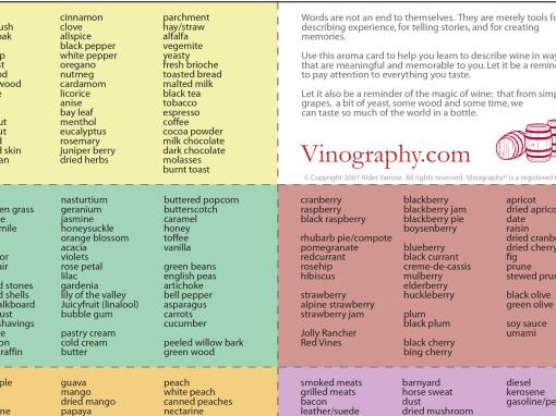 Vinography aroma card