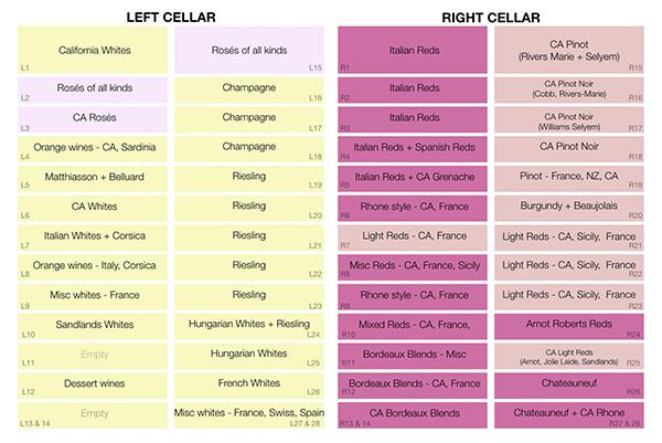 cellar_guide.png