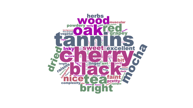 oregon_tempranillo_word_cloud_ayarrow.png