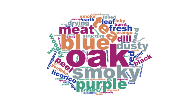 wordcloud_bree.png